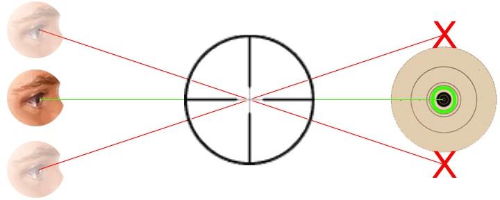 оптический прицел